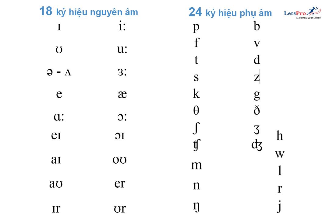 Phonetics - Bộ 42 âm trong tiếng Anh Bắc Mỹ